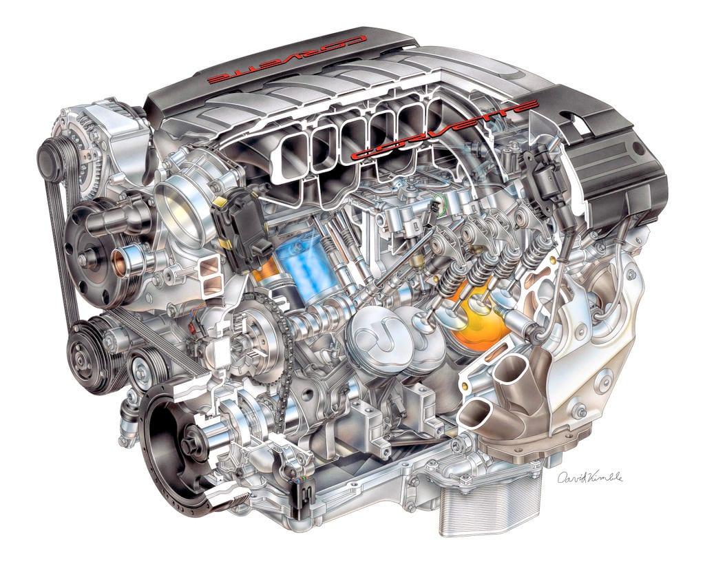 Motor LT1 de General Motors