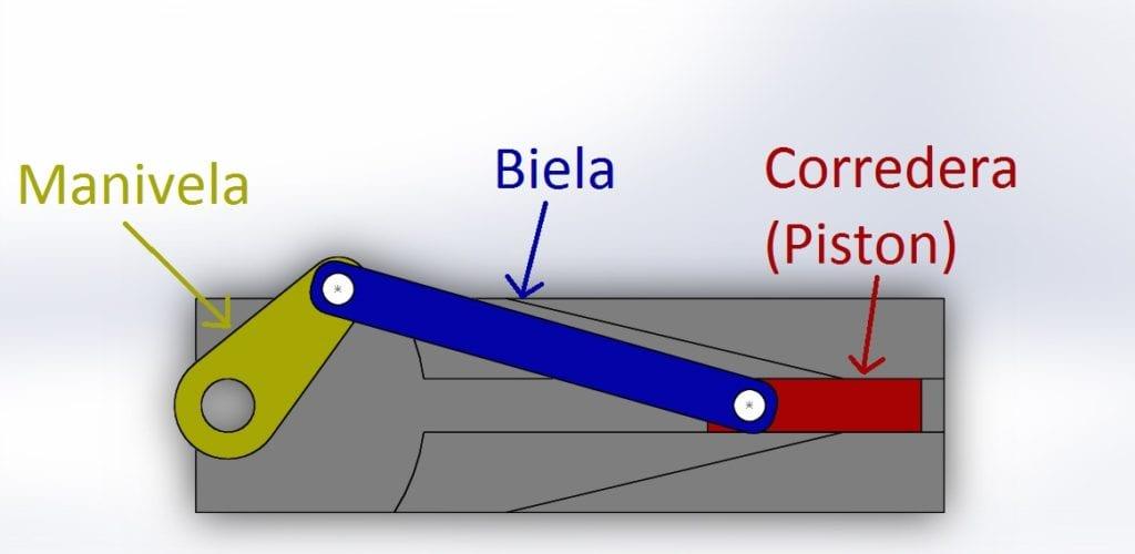 Principio básico de funcionamiento del cigüeñal