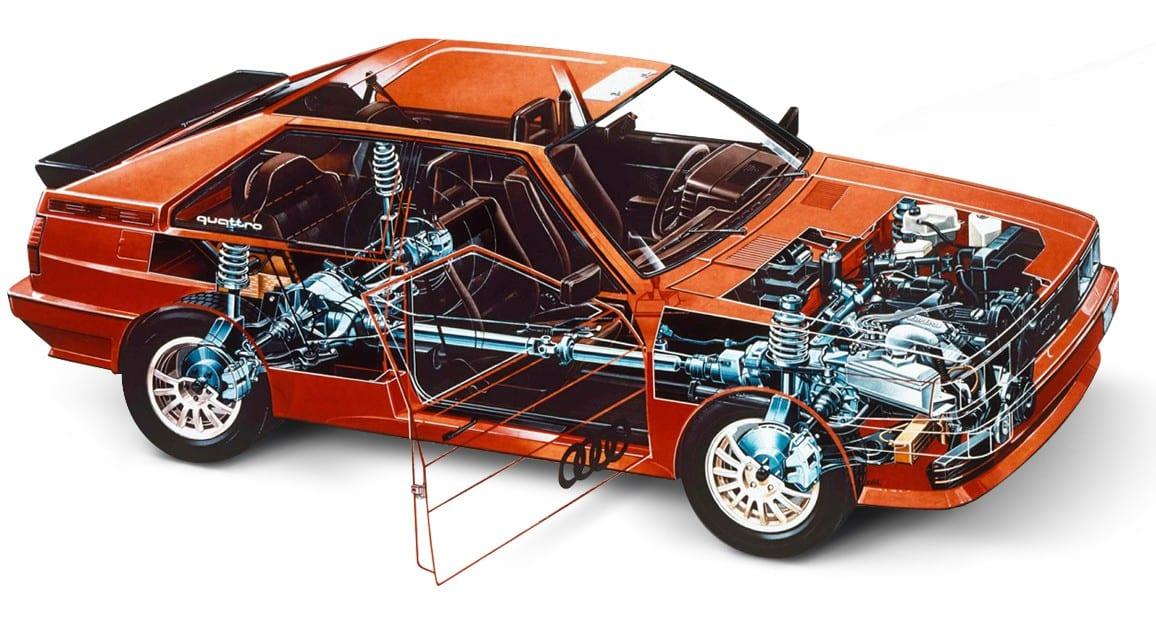 Audi Quattro, ejemplo perfecto del uso de varios diferenciales