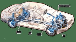 Sistema de tracción Quattro de Audi