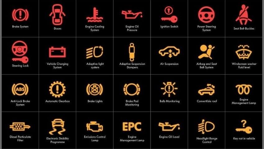 ¿Cuál es el Significado de los Testigos Luminosos de Nuestro Auto?