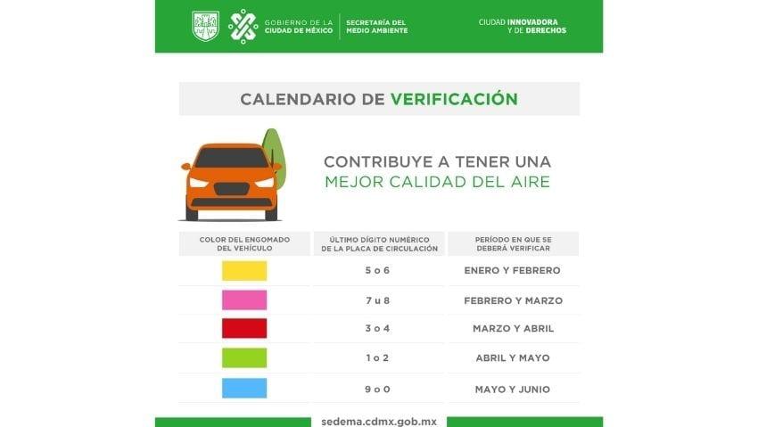 ATENTO CON EL CALENDARIO DE VERIFICACIÓN VEHICULAR 2020 PARA LA CDMX